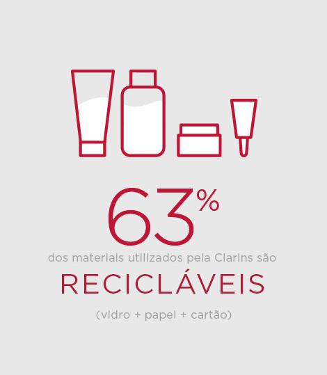 reciclàveis